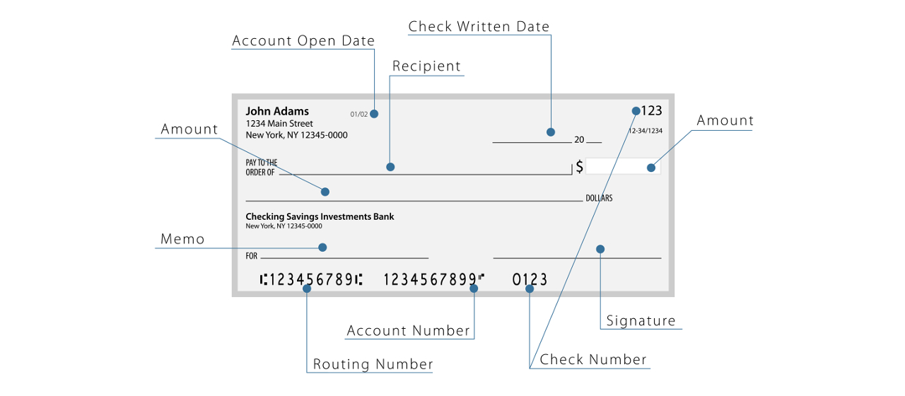 What is a Routing Number and Where Can You Find It? | Town and