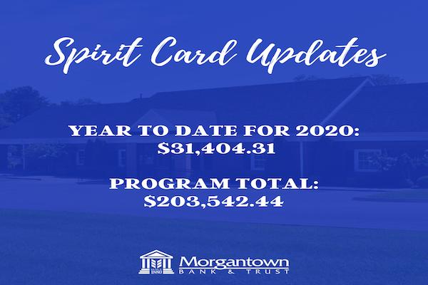 School Spirit Card Program